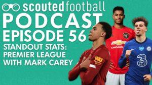 Standout Stats: Premier League Podcast Episode 56