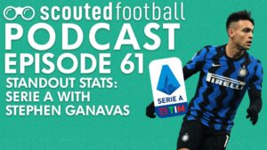 Standout Stats: Serie A Podcast Episode 62