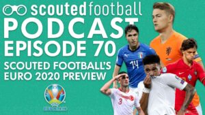 Euro 2020 Preview Podcast Episode 70